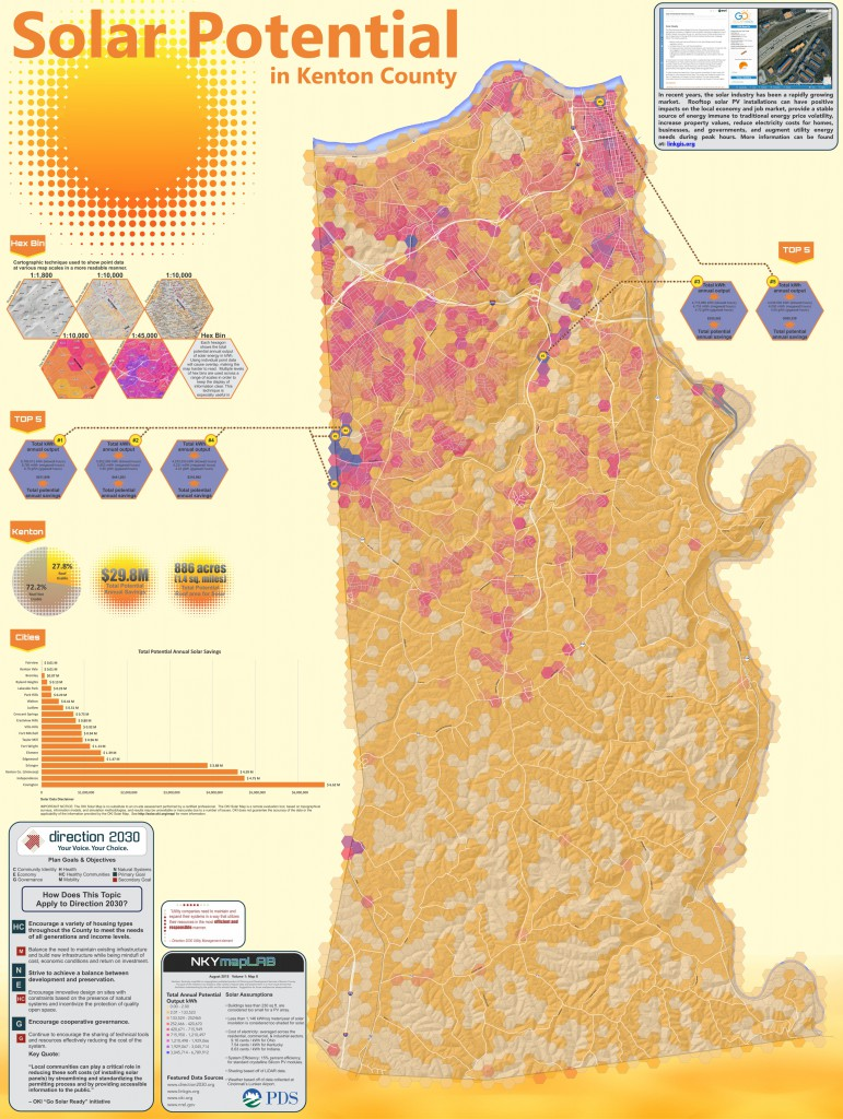 Solar Potential in Kenton County